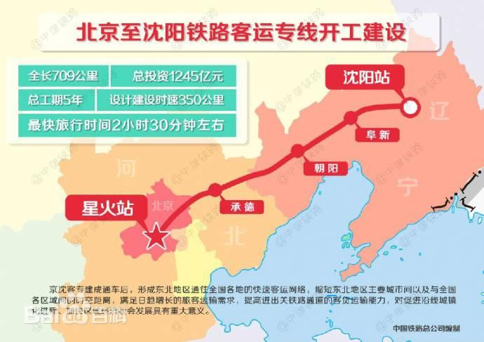 京沈高铁最新规划图