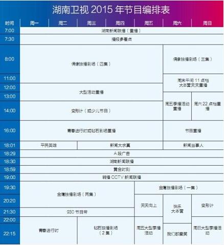 湖南卫视综艺_2015湖南卫视综艺节目_湖南卫视2015综艺节目有哪些