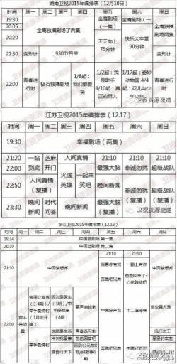 2015湖南、江苏、浙江卫视最新编排变动(截止12.21最新消息)